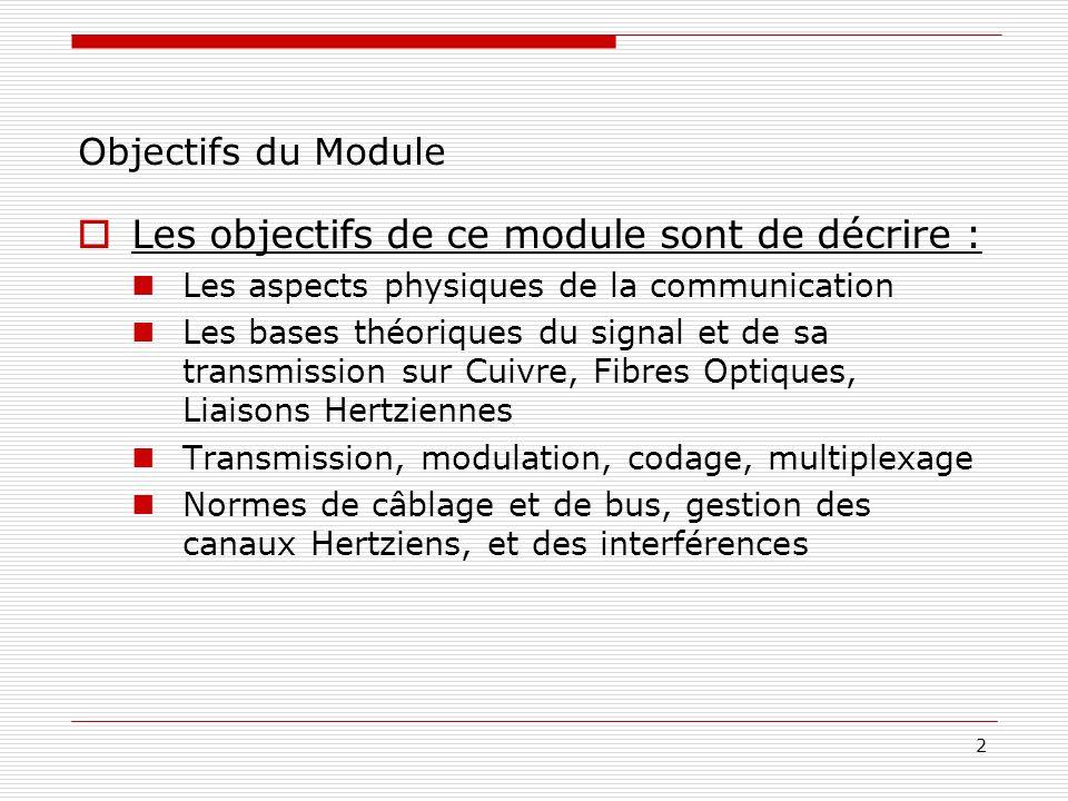 Les objectifs de ce module sont de décrire :