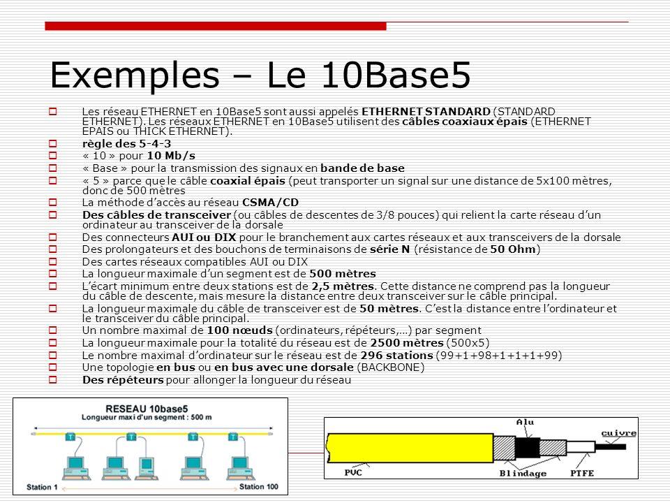 Exemples – Le 10Base5