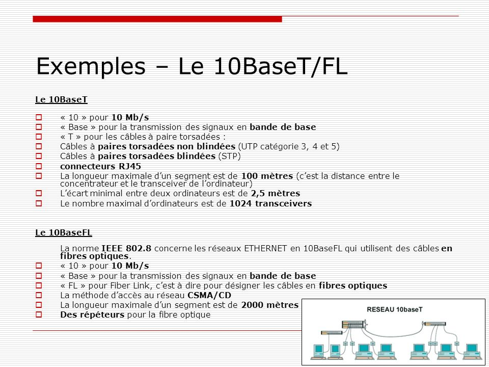 Exemples – Le 10BaseT/FL Le 10BaseT « 10 » pour 10 Mb/s