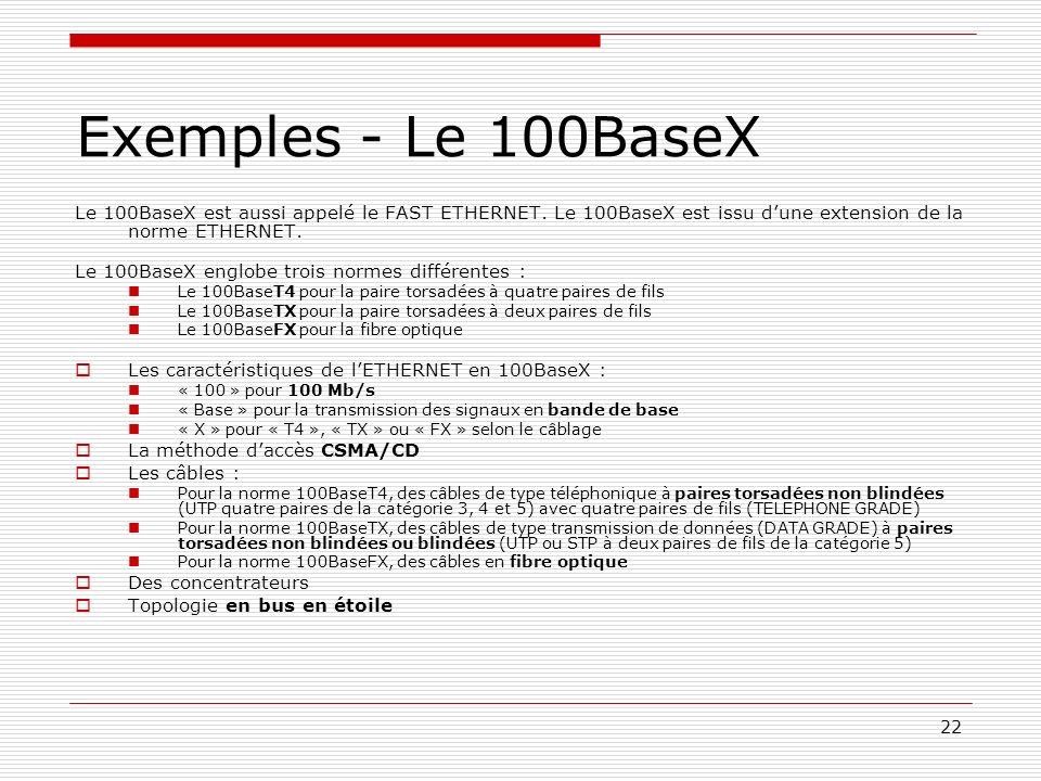 Exemples - Le 100BaseX Le 100BaseX est aussi appelé le FAST ETHERNET. Le 100BaseX est issu d'une extension de la norme ETHERNET.