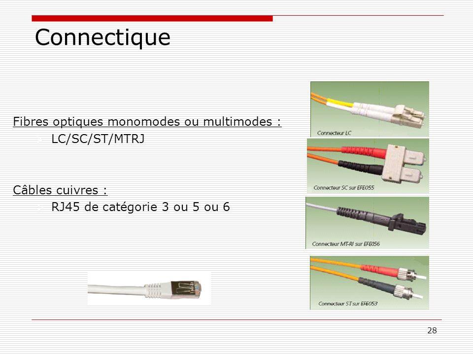 Connectique Fibres optiques monomodes ou multimodes : LC/SC/ST/MTRJ