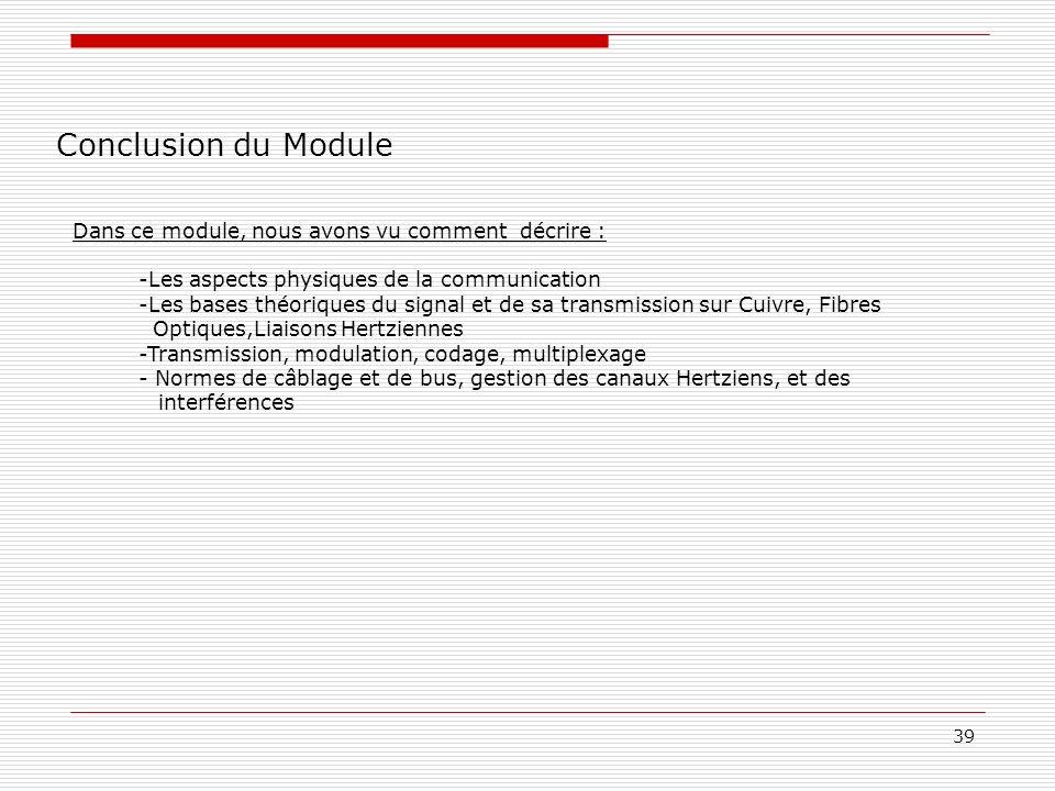 Conclusion du Module Dans ce module, nous avons vu comment décrire :