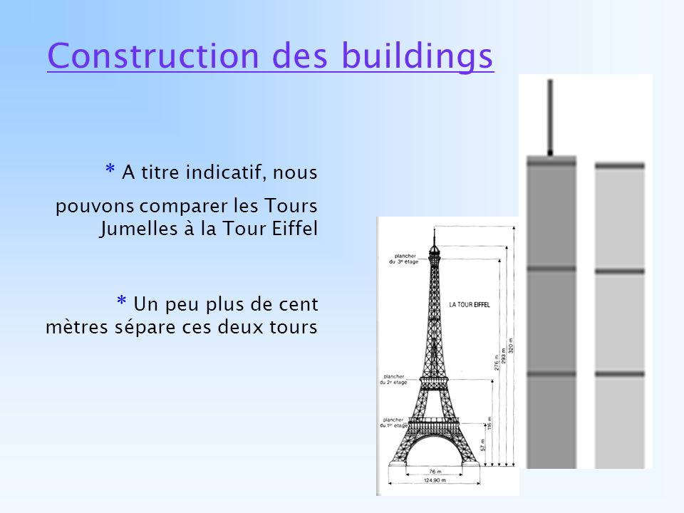 Construction des buildings