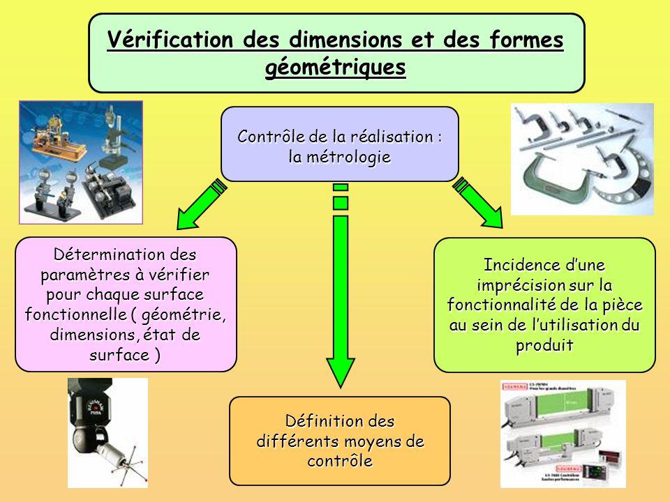 Vérification des dimensions et des formes géométriques