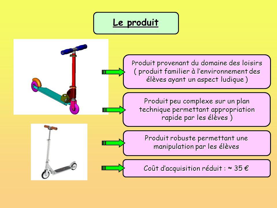 Le produit Produit provenant du domaine des loisirs ( produit familier à l'environnement des élèves ayant un aspect ludique )