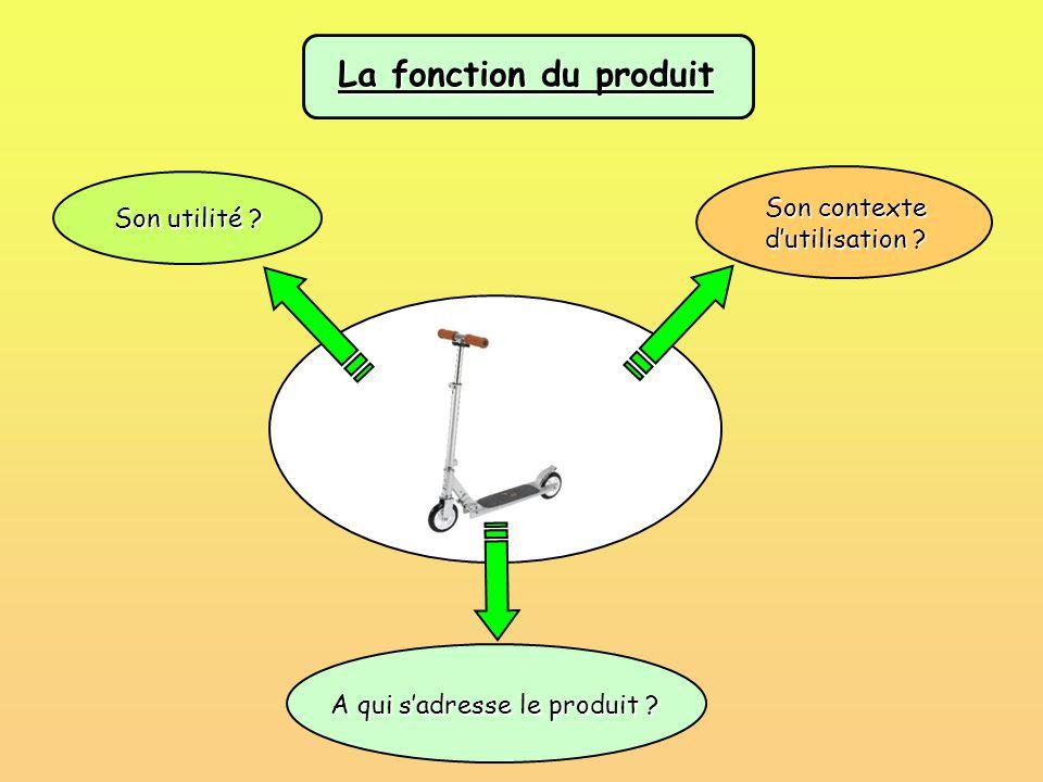 La fonction du produit Son contexte d'utilisation Son utilité
