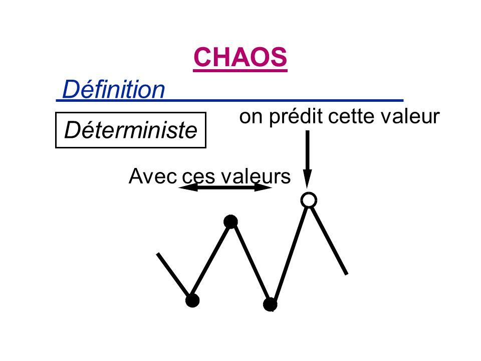 CHAOS Définition on prédit cette valeur Déterministe Avec ces valeurs