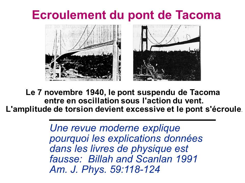 Ecroulement du pont de Tacoma