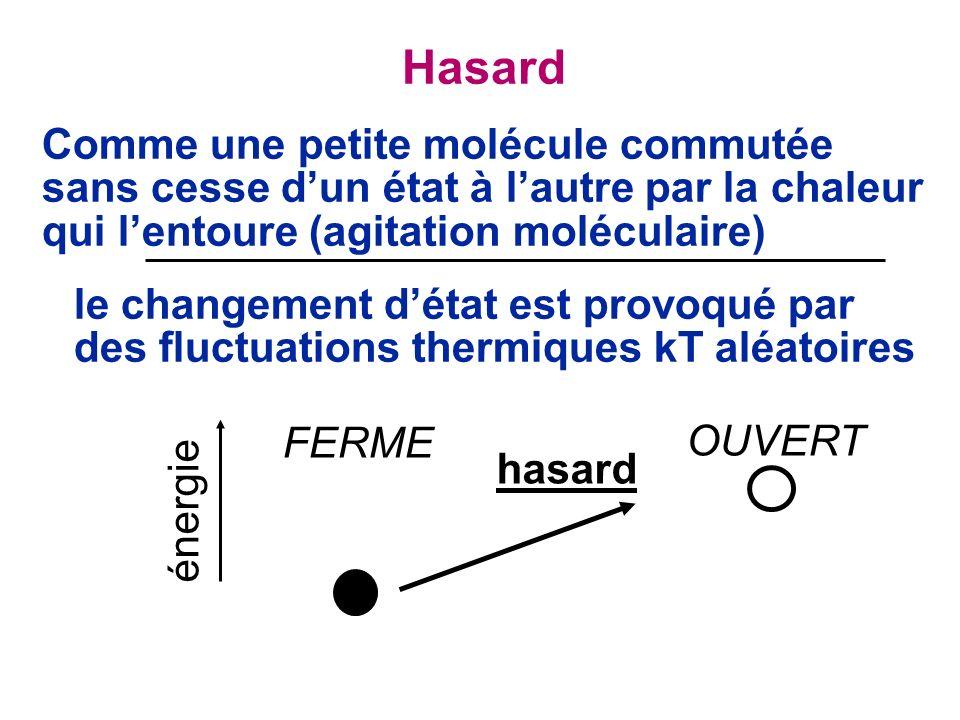 Hasard Comme une petite molécule commutée