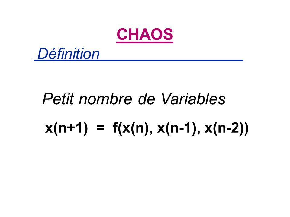 x(n+1) = f(x(n), x(n-1), x(n-2))