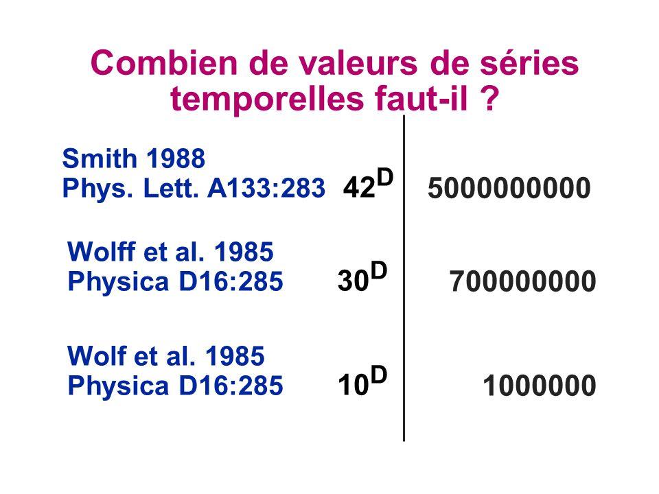 Combien de valeurs de séries temporelles faut-il