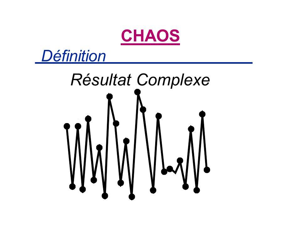 CHAOS Définition Résultat Complexe