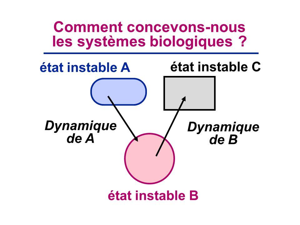 Comment concevons-nous les systèmes biologiques