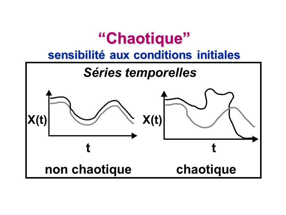 Chaotique sensibilité aux conditions initiales