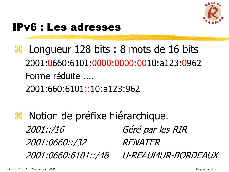 Longueur 128 bits : 8 mots de 16 bits