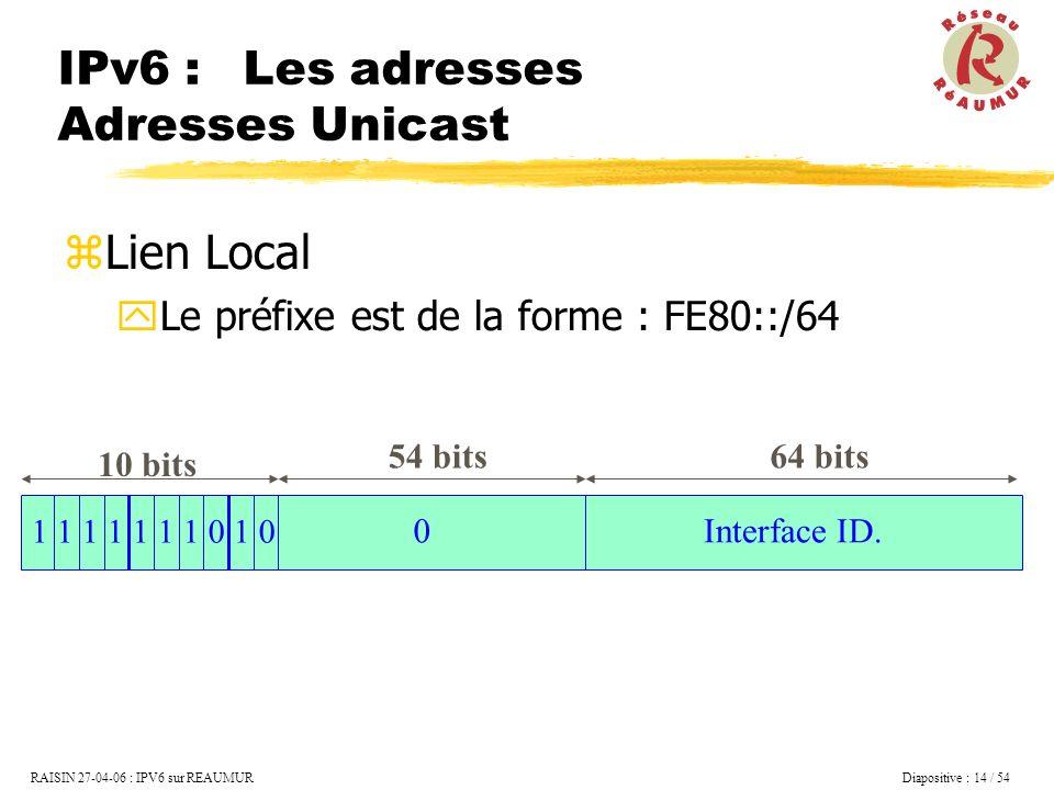 IPv6 : Les adresses Adresses Unicast