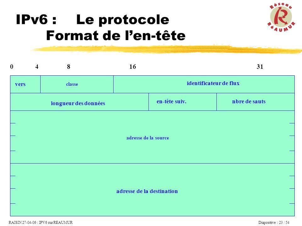 IPv6 : Le protocole Format de l'en-tête