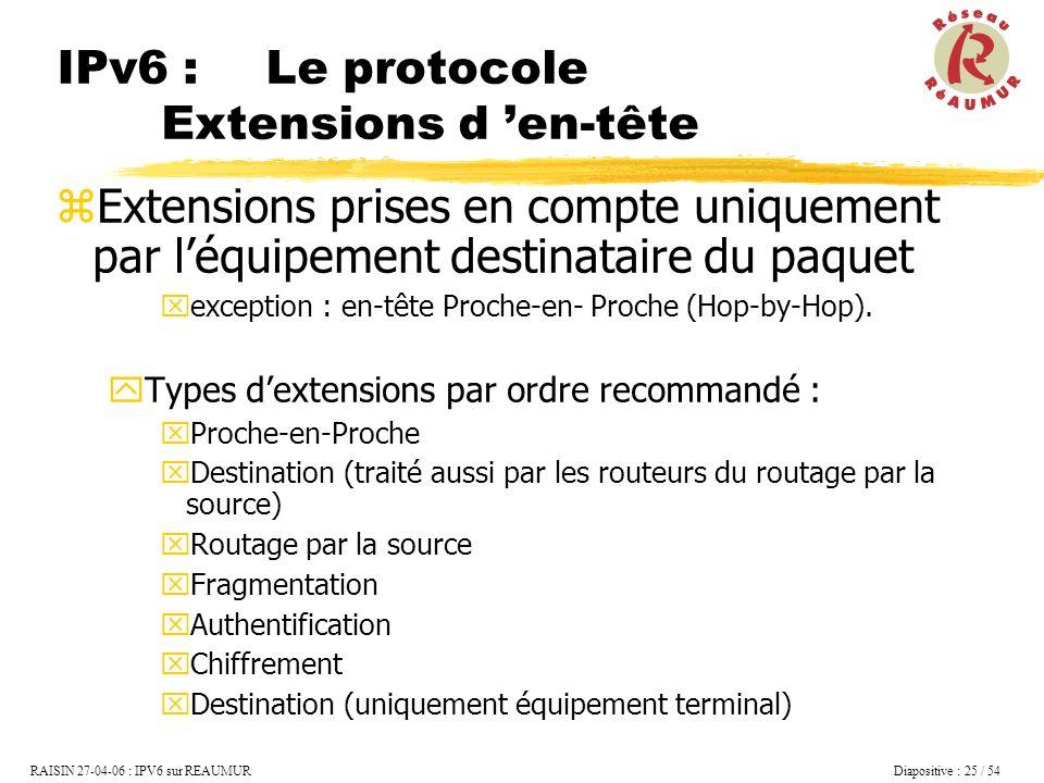 IPv6 : Le protocole Extensions d 'en-tête