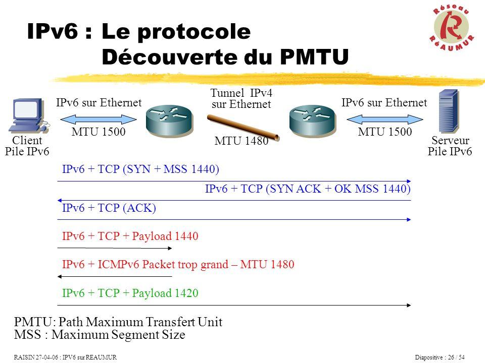 IPv6 : Le protocole Découverte du PMTU