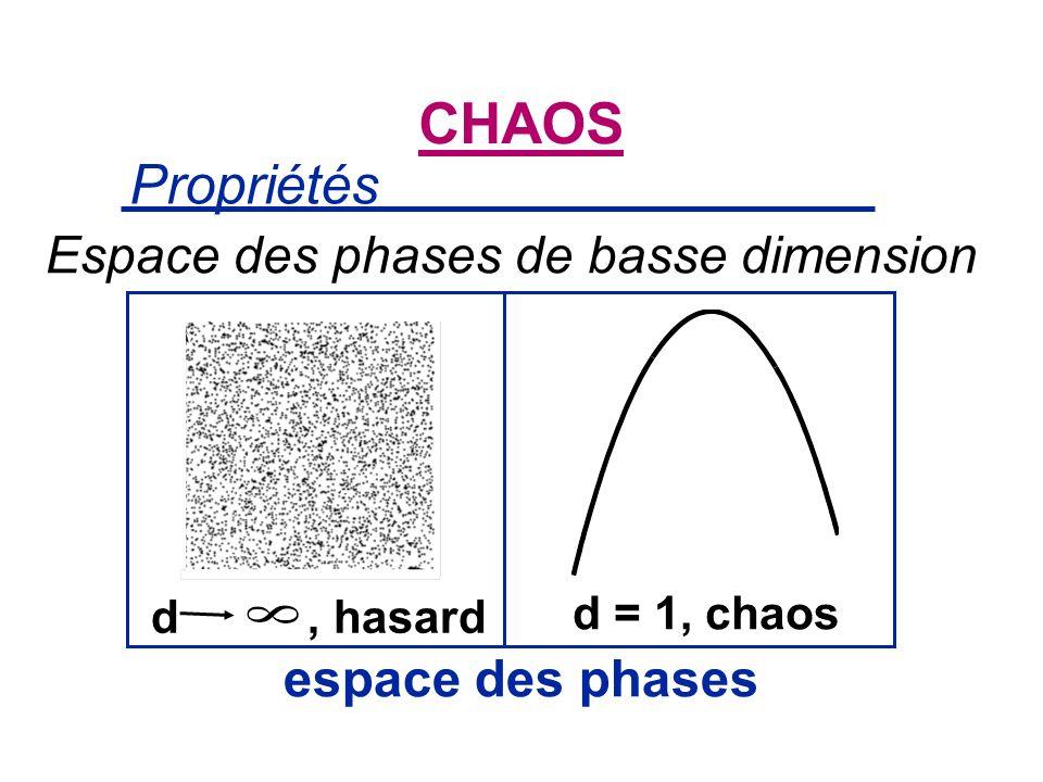 CHAOS Propriétés Espace des phases de basse dimension