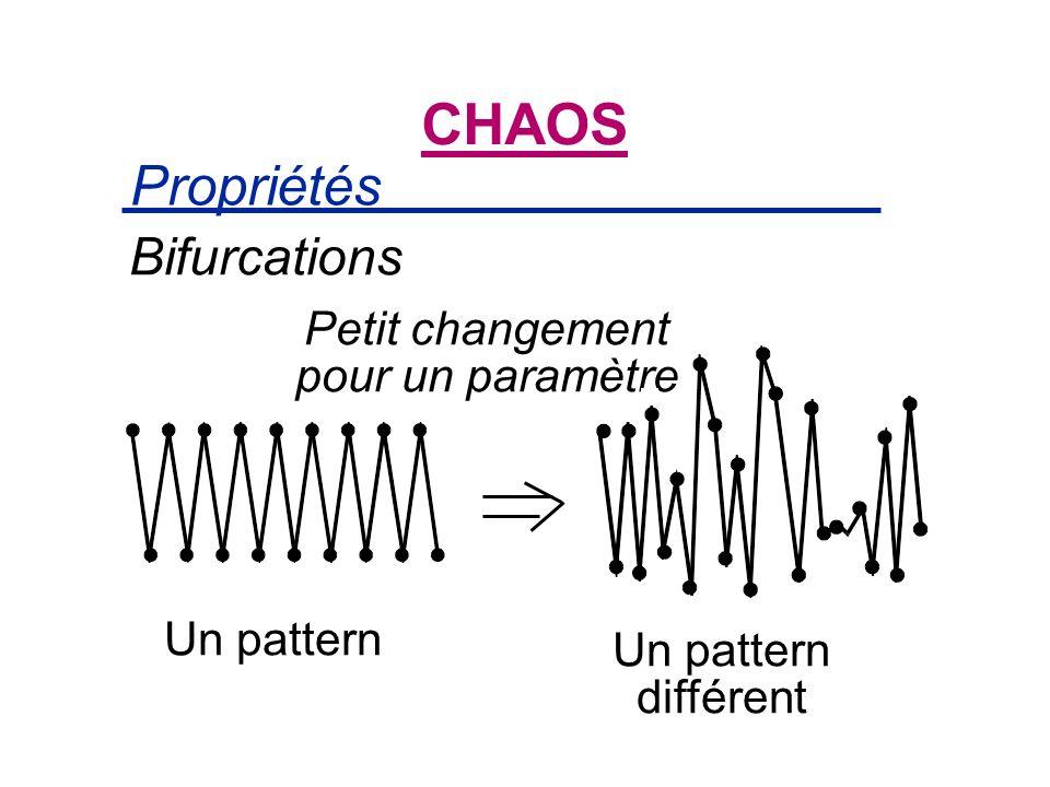 CHAOS Propriétés Bifurcations Petit changement pour un paramètre