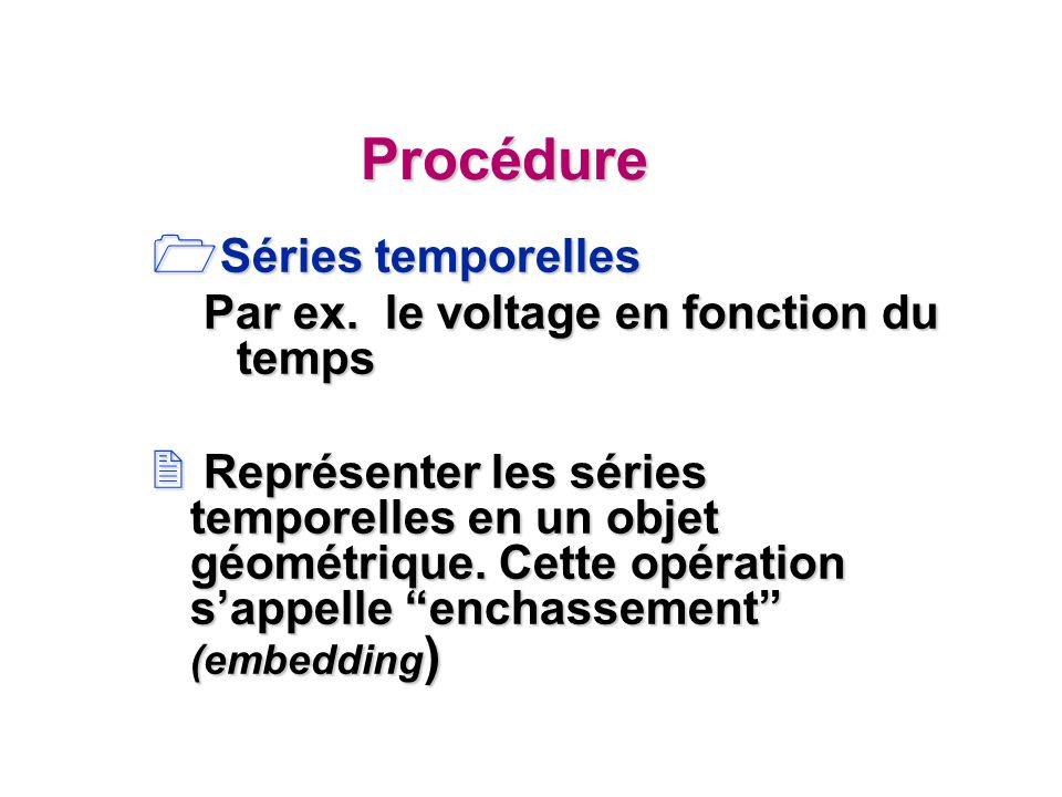 Procédure Séries temporelles Par ex. le voltage en fonction du temps