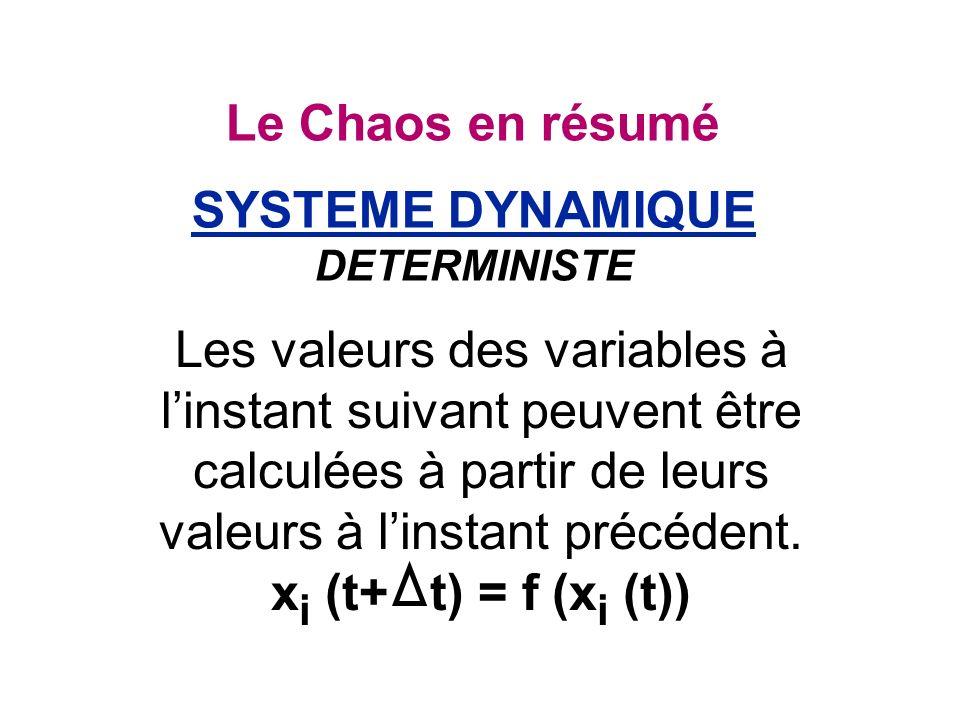 Le Chaos en résumé SYSTEME DYNAMIQUE xi (t+ t) = f (xi (t))