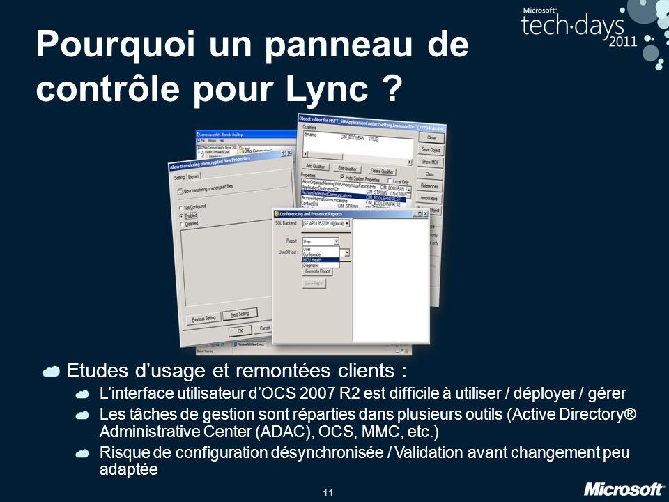 Pourquoi un panneau de contrôle pour Lync