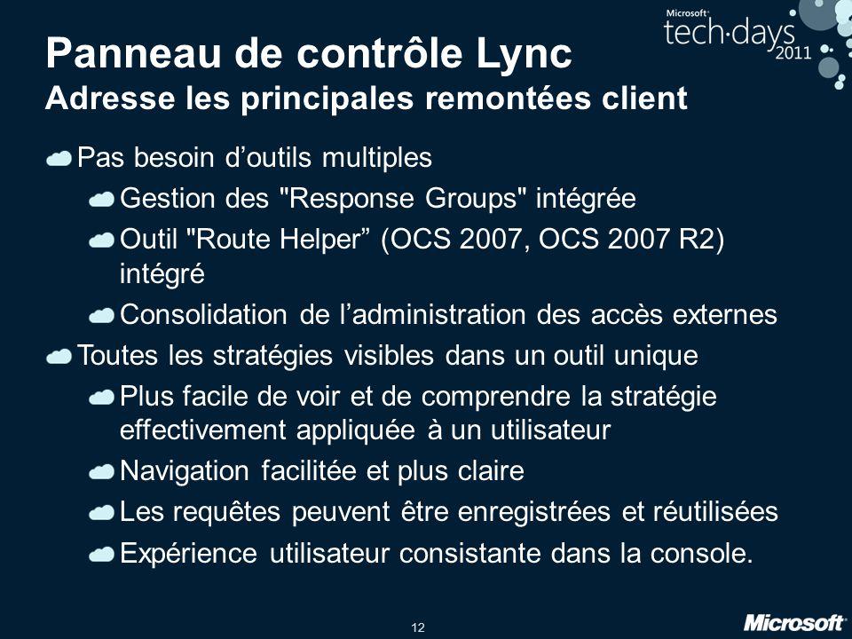 Panneau de contrôle Lync Adresse les principales remontées client