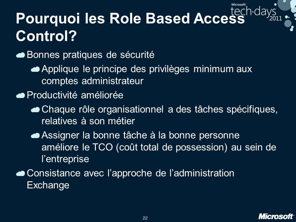 Pourquoi les Role Based Access Control