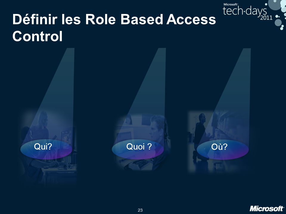 Définir les Role Based Access Control