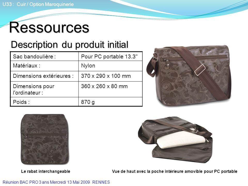 Ressources Description du produit initial Sac bandoulière :