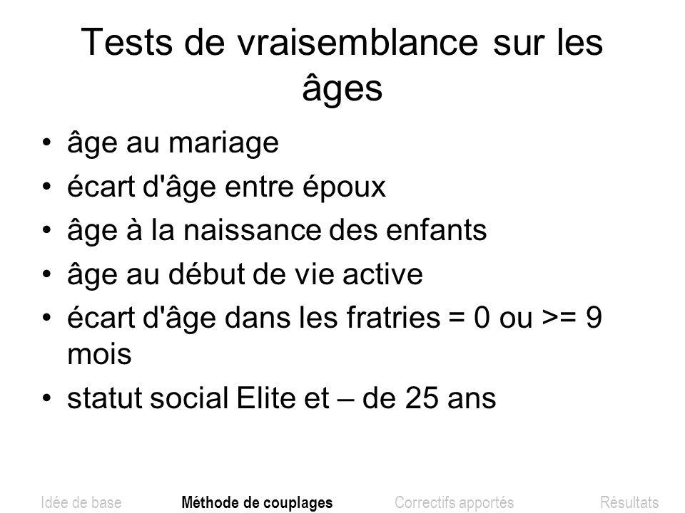 Tests de vraisemblance sur les âges