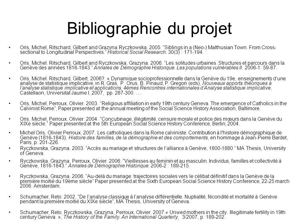 Bibliographie du projet