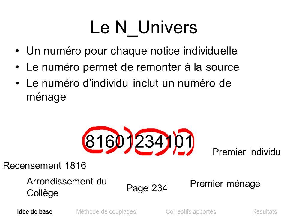 Le N_Univers 81601234101 Un numéro pour chaque notice individuelle