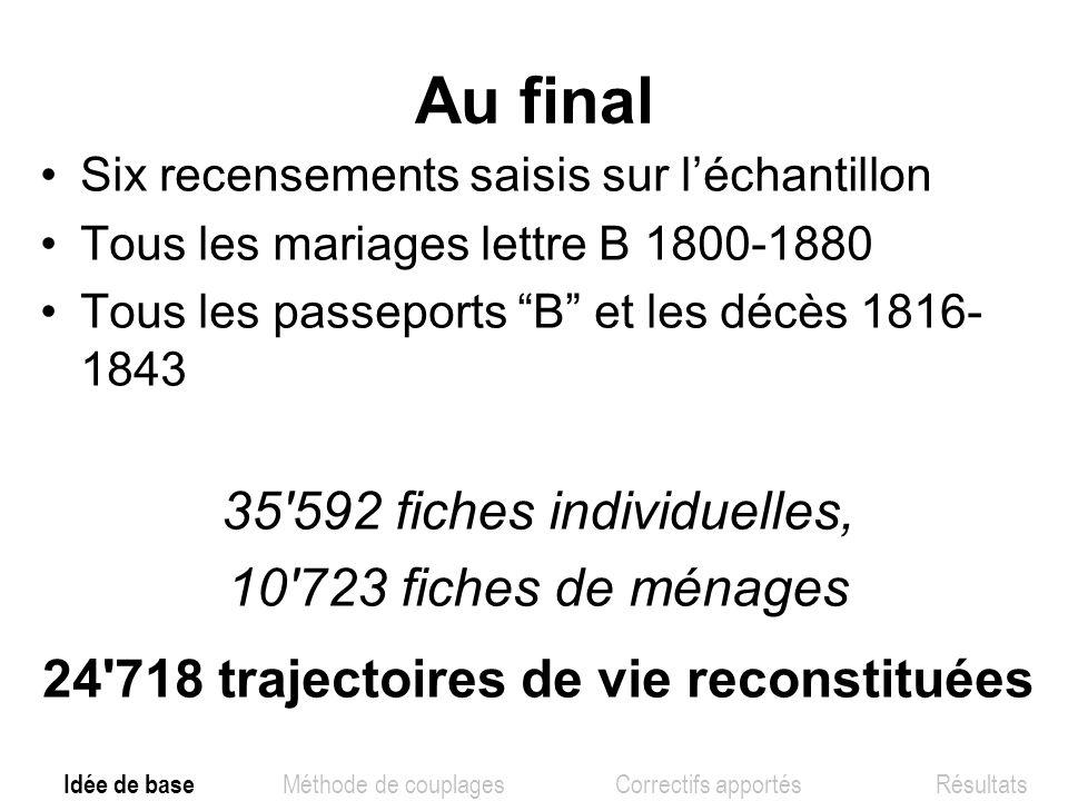 24 718 trajectoires de vie reconstituées