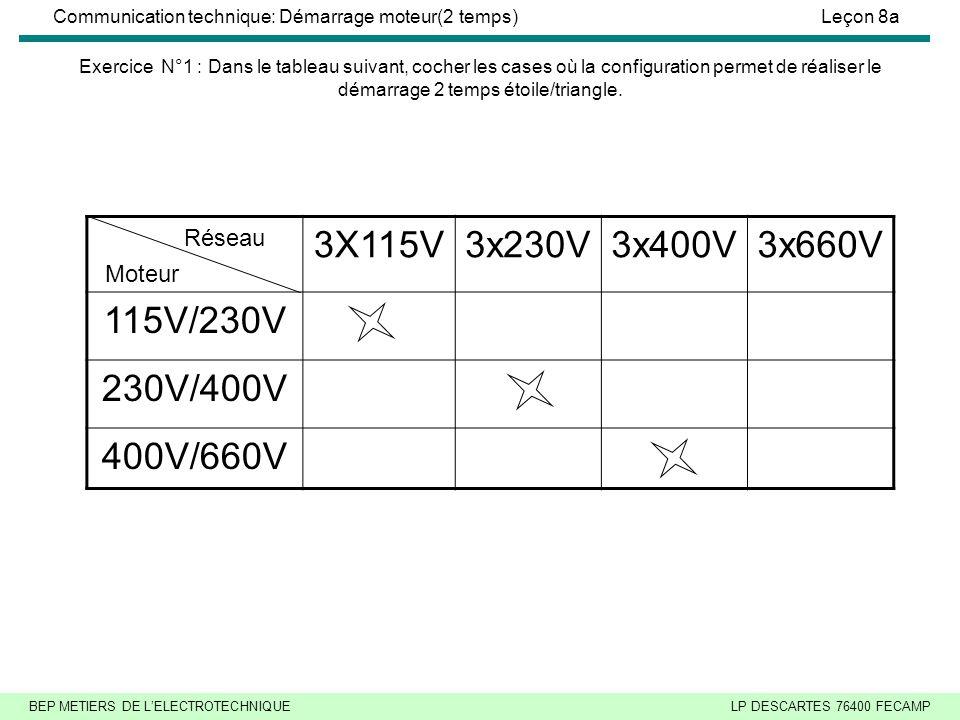 3X115V 3x230V 3x400V 3x660V 115V/230V 230V/400V 400V/660V Réseau