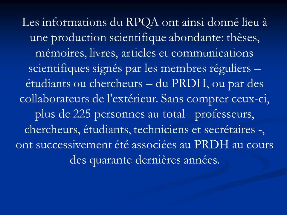 Les informations du RPQA ont ainsi donné lieu à une production scientifique abondante: thèses, mémoires, livres, articles et communications scientifiques signés par les membres réguliers – étudiants ou chercheurs – du PRDH, ou par des collaborateurs de l extérieur.