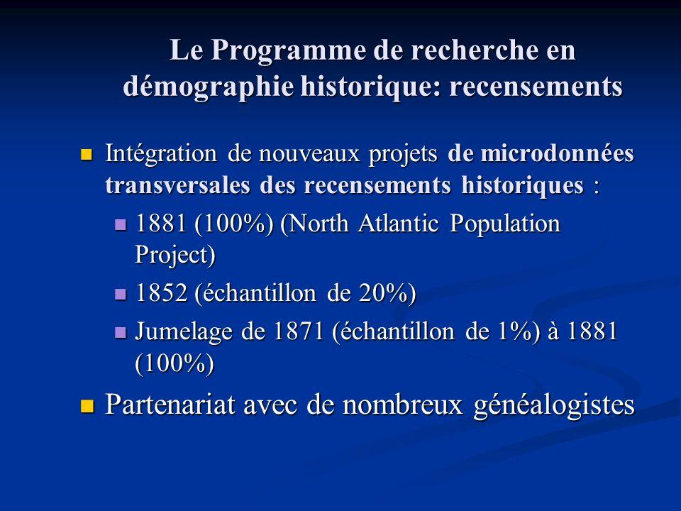 Le Programme de recherche en démographie historique: recensements