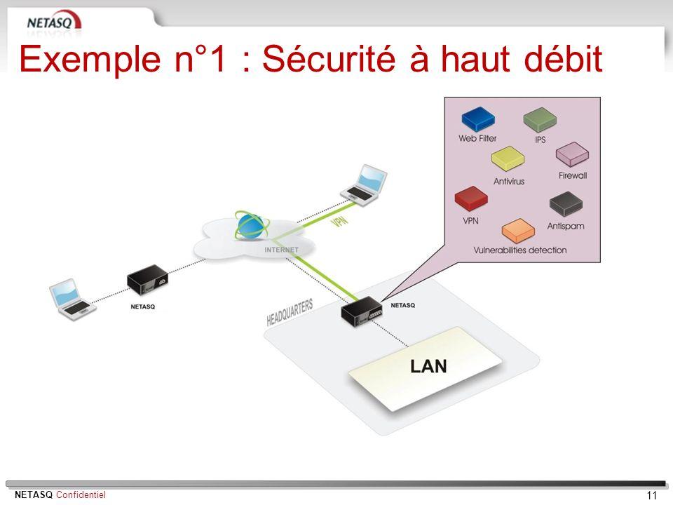 Exemple n°1 : Sécurité à haut débit