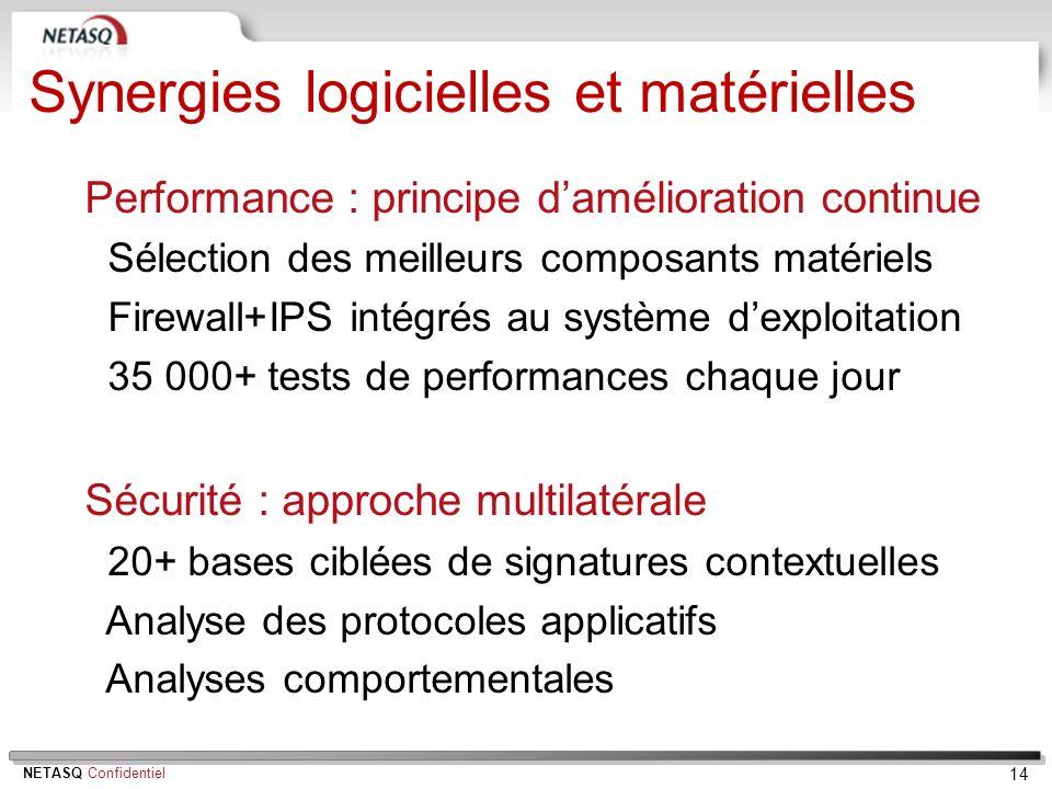 Synergies logicielles et matérielles