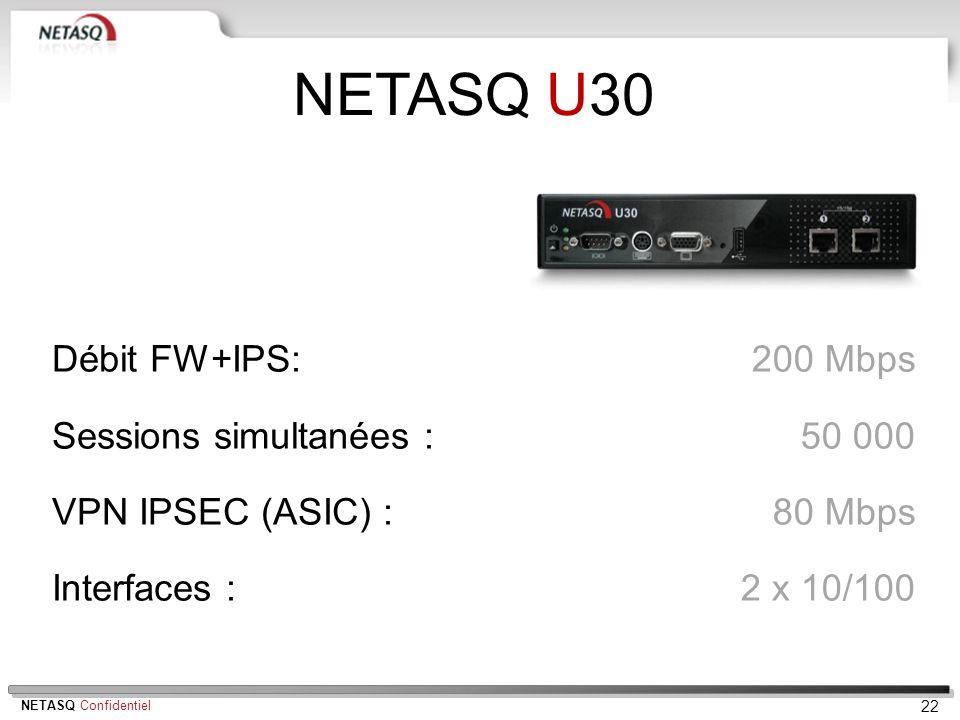 NETASQ U30 Débit FW+IPS: Sessions simultanées : VPN IPSEC (ASIC) :