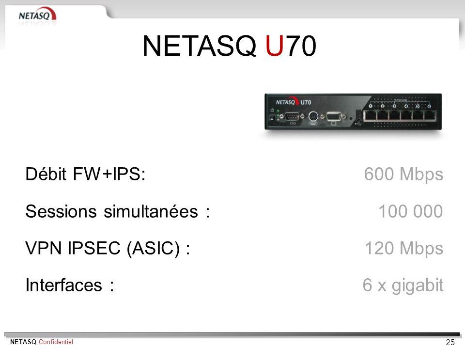 NETASQ U70 Débit FW+IPS: Sessions simultanées : VPN IPSEC (ASIC) :