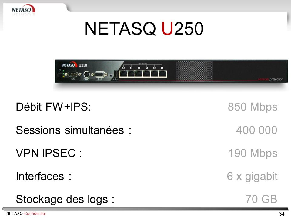 NETASQ U250 Débit FW+IPS: Sessions simultanées : VPN IPSEC :