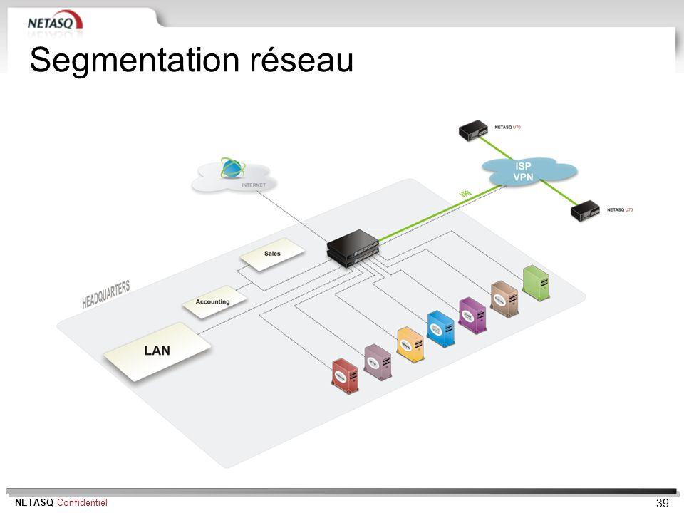 Segmentation réseau