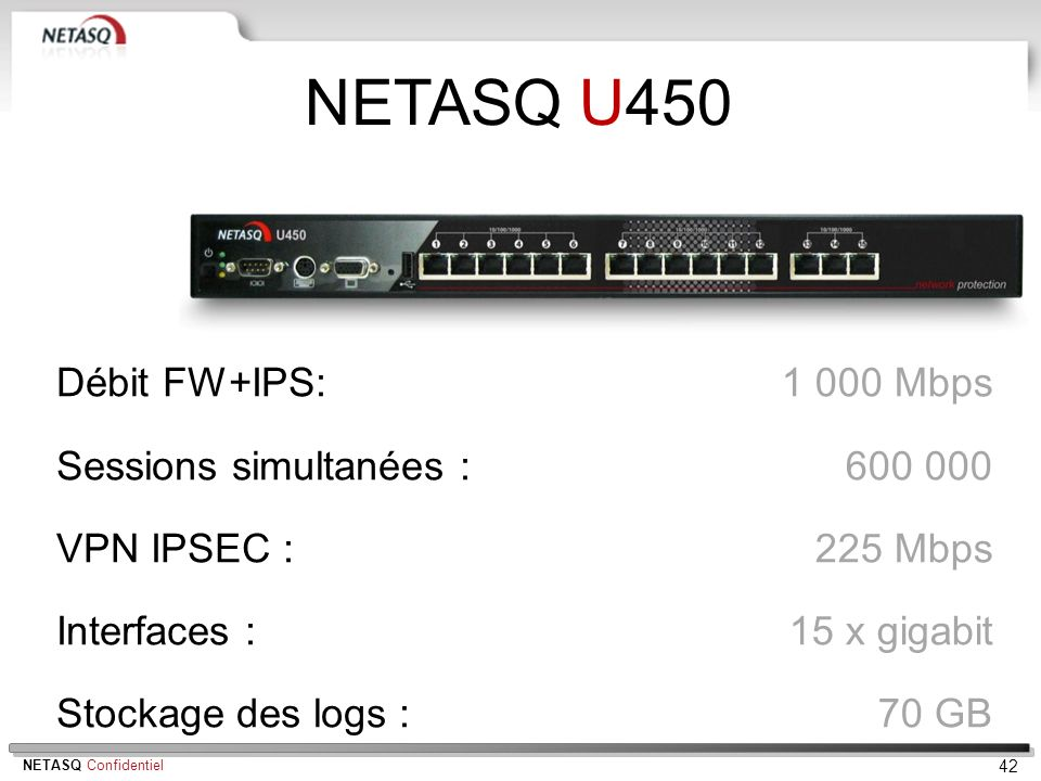 NETASQ U450 Débit FW+IPS: Sessions simultanées : VPN IPSEC :