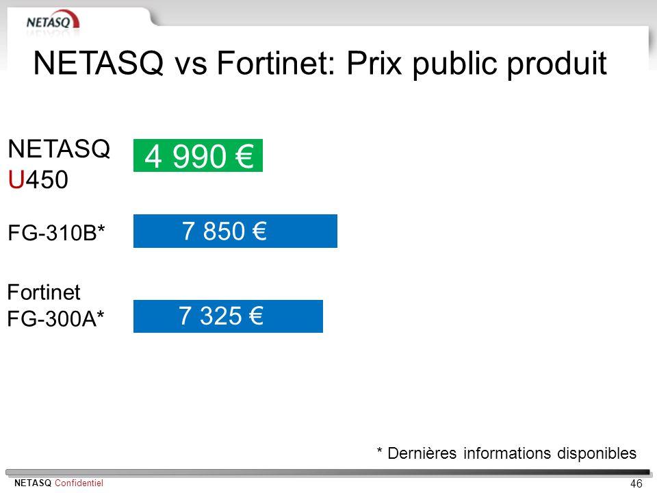 NETASQ vs Fortinet: Prix public produit
