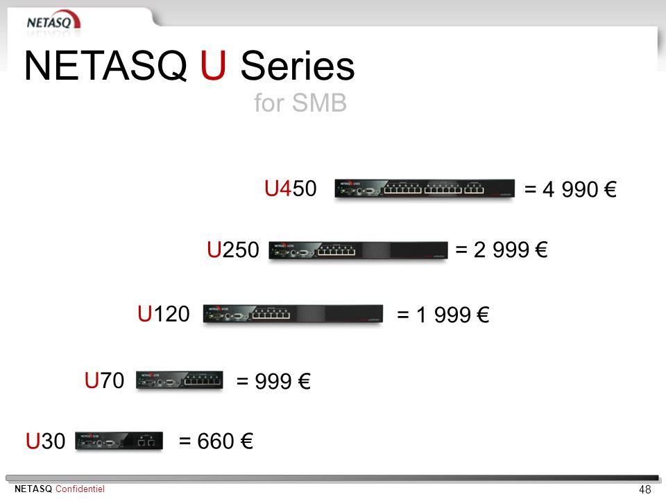 NETASQ U Series for SMB U450 = 4 990 € U250 = 2 999 € U120 = 1 999 €