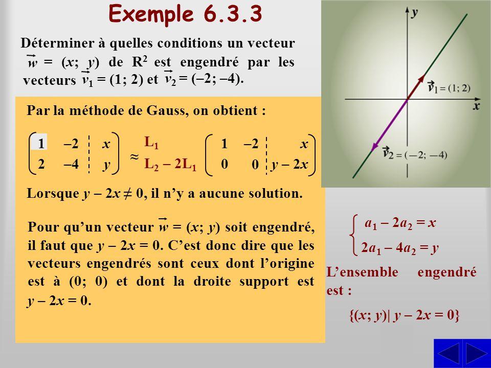 Exemple 6.3.3 S S = (x; y) de R2 est engendré par les vecteurs