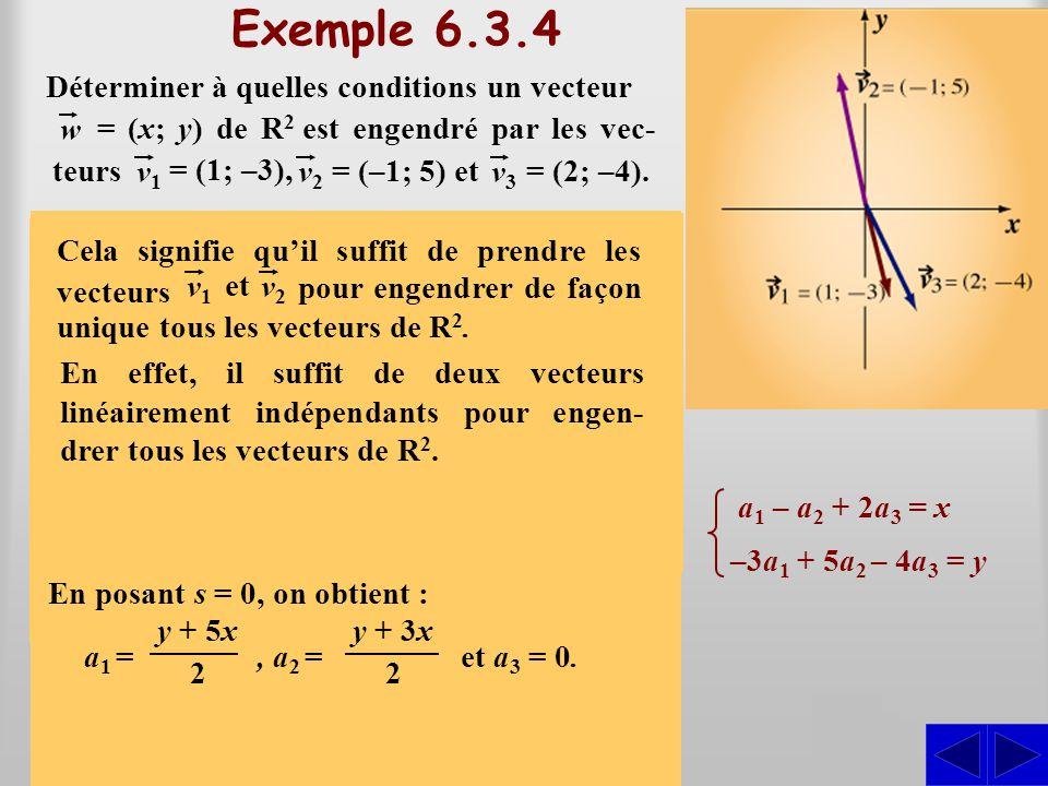 Exemple 6.3.4 S S S S = (x; y) de R2 est engendré par les vec-teurs